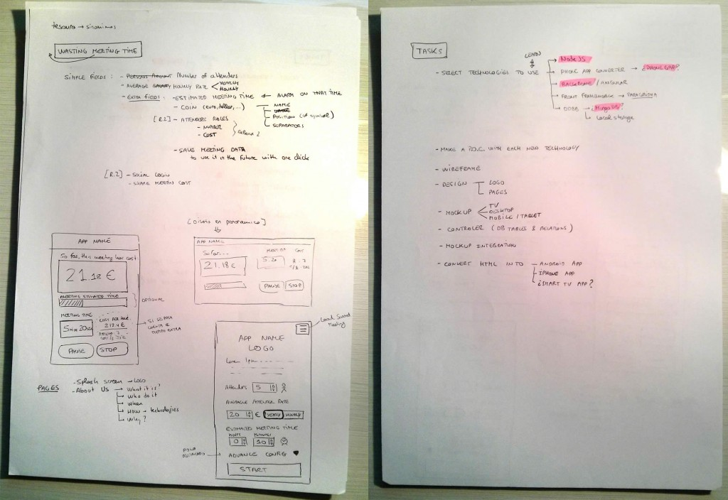meeting-cost-paper-wireframe